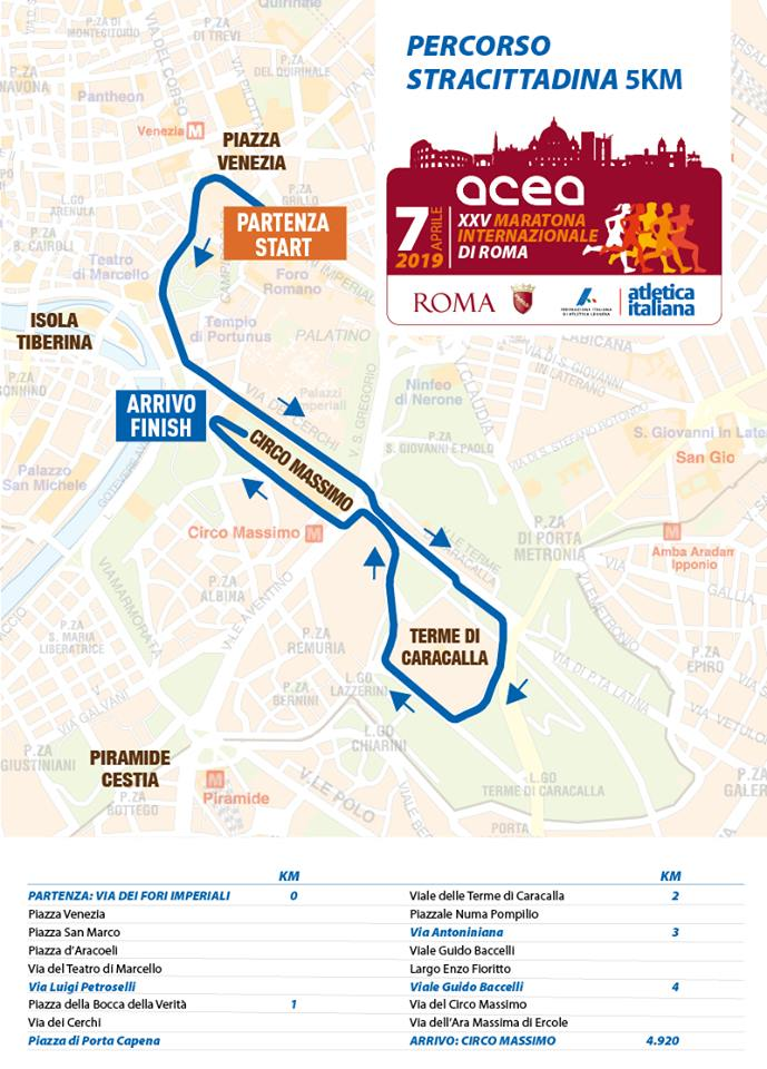 7 aprile 2019, La Stracittadina di Roma